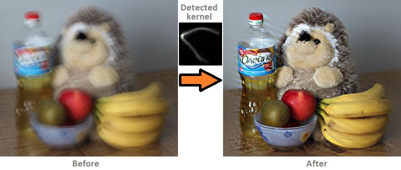 Как сделать смазанные фото